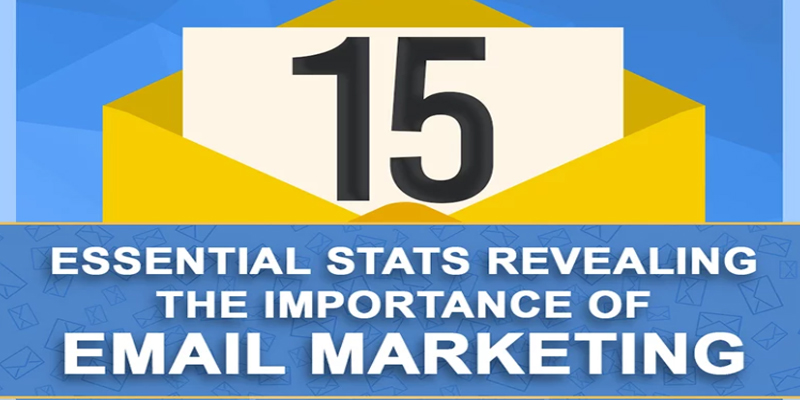 15 Jaw-Dropping Email Marketing Stats You Need to Know in 2020 [Infographic]