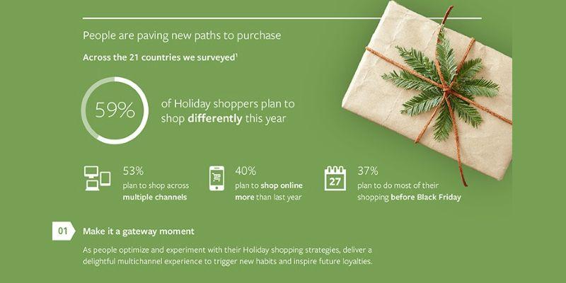 5 Social Media Marketing Tips for the Holiday Season