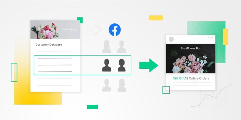 Using Facebook Lookalike Audiences to Grow Faster Online