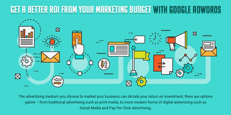 Get A Better ROI From Your Marketing Budget With Google Adwords [INFOGRAPHIC]