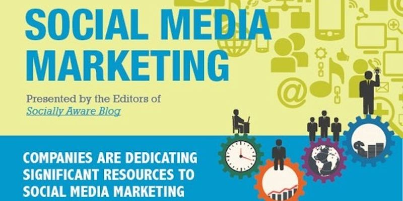 How Companies Are Falling Short at Social Media [INFOGRAPHIC]