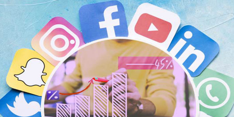 Brand Awareness Proves a Top Priority for Brands on Social [Infographic]