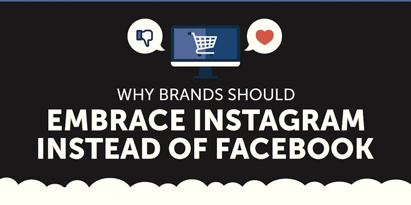 Instagram Will Make Your Brand More Money Than Facebook [INFOGRAPHIC]