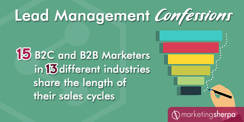 15 B2C and B2B marketers in 13 different industries share the length of their sales cycles
