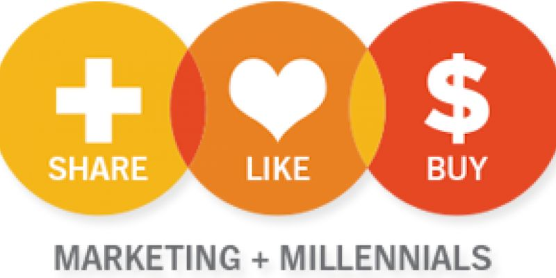 Marketing to Millennials in 2017: 5 Things to Change in Your Business