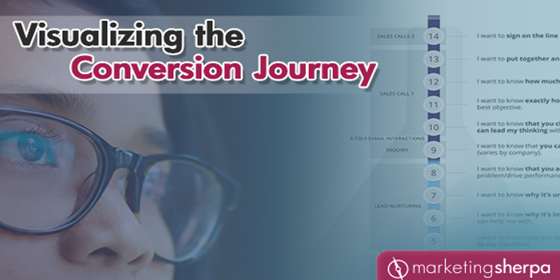 Visualizing the Conversion Journey