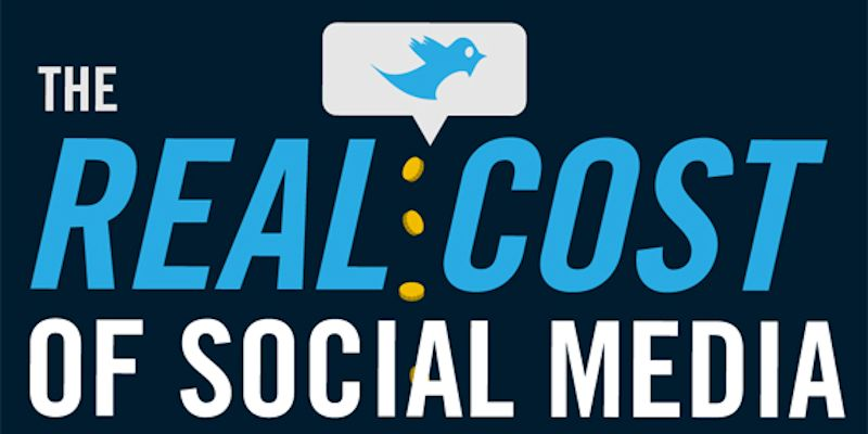 What Is the Real Cost of Social? [INFOGRAPHIC]