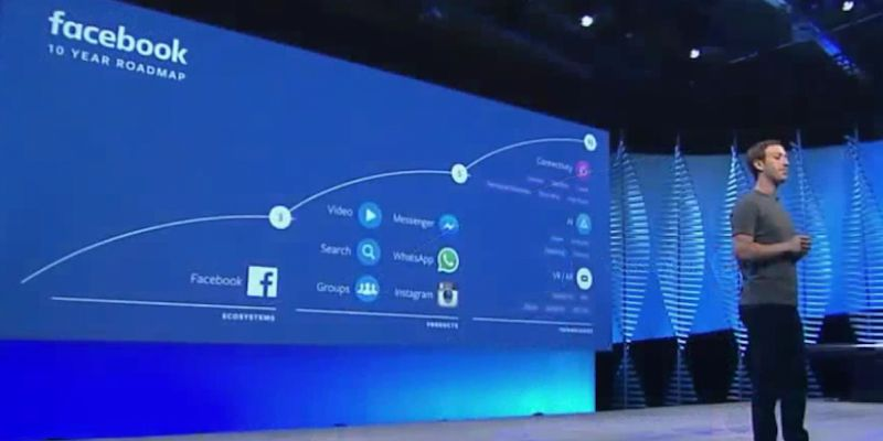 Zuckerberg Shows Off Facebook's 10 Year Plan In A Single Graphic