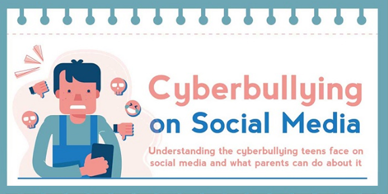 How Parents Can Address Cyberbullying on Social Media [Infographic]