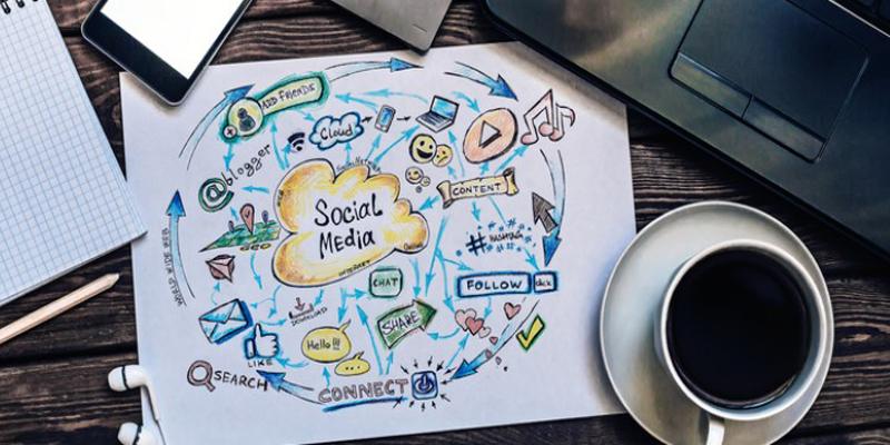 4 Questions to Spark Your Next Big Social Media Marketing Idea