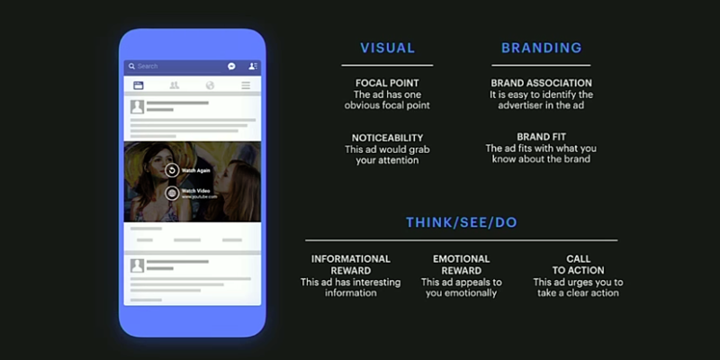 Facebook Outlines Key Tips on Creating Effective Ads for Both Stories and in Feeds