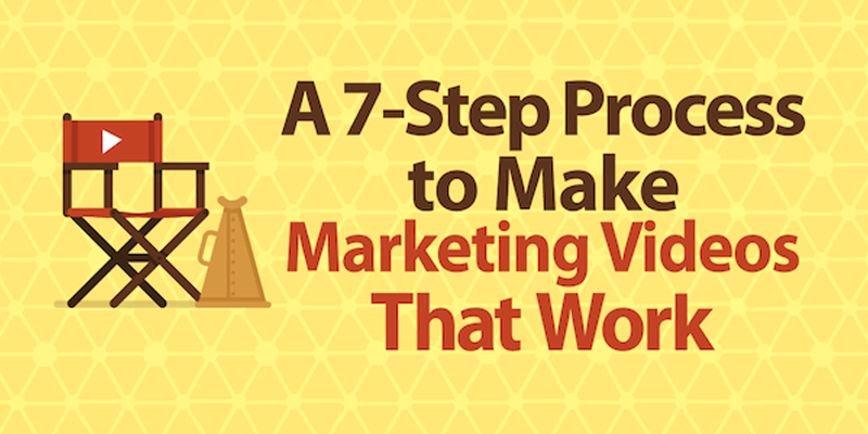 A 7-Step Process to Make Marketing Videos That Work