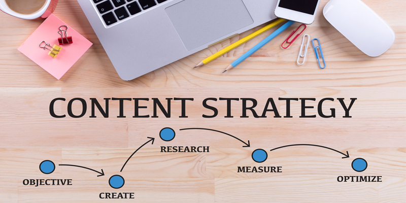 5 Ways to Easily Set Up an SEO Content Strategy