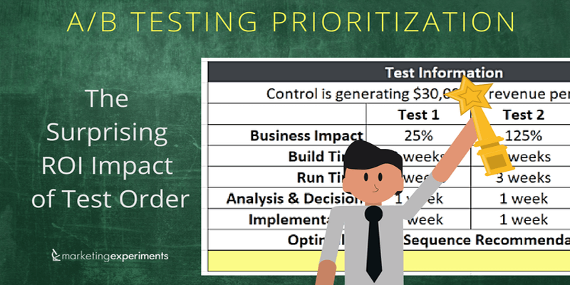 A/B Testing Prioritization: The Surprising ROI Impact Of Test Order